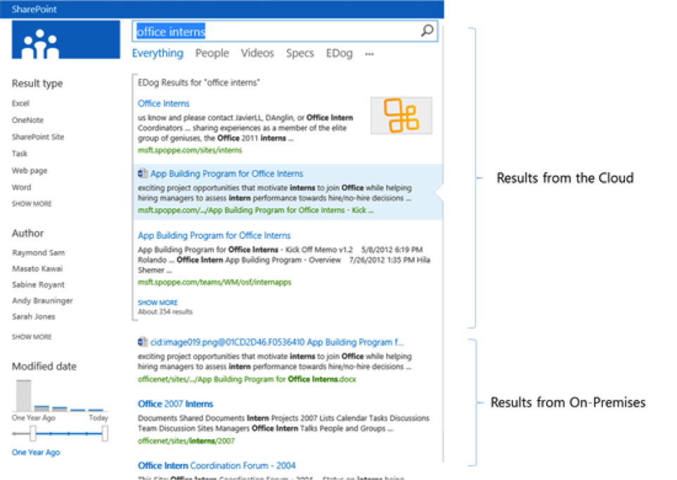 quality control by statistical